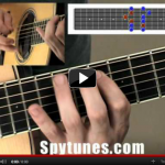 Minor Pentatonic Cm shape
