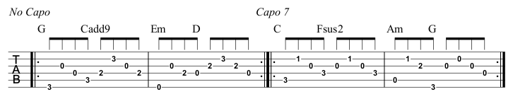 Talking About Guitar Lesson 2 Pattern