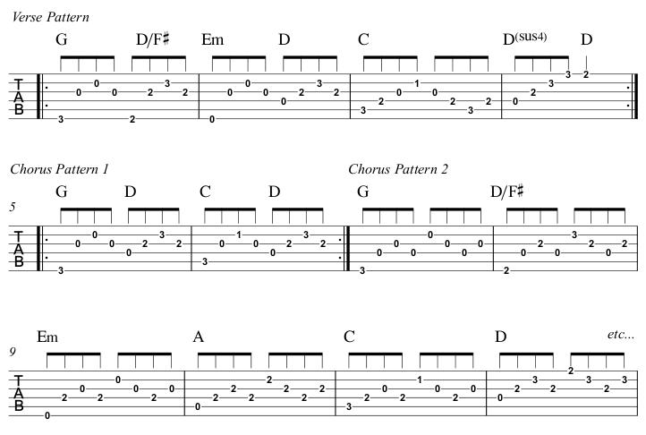 Beginner Guitar Course week 5 part 4 Robin Hood 2nd gtr part