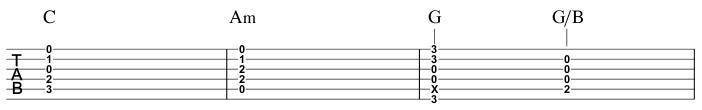 Redemption Song chord C Am G G B amend