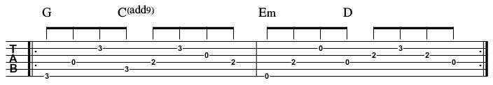 Talking beginner picking pattern week 2 2016 amend