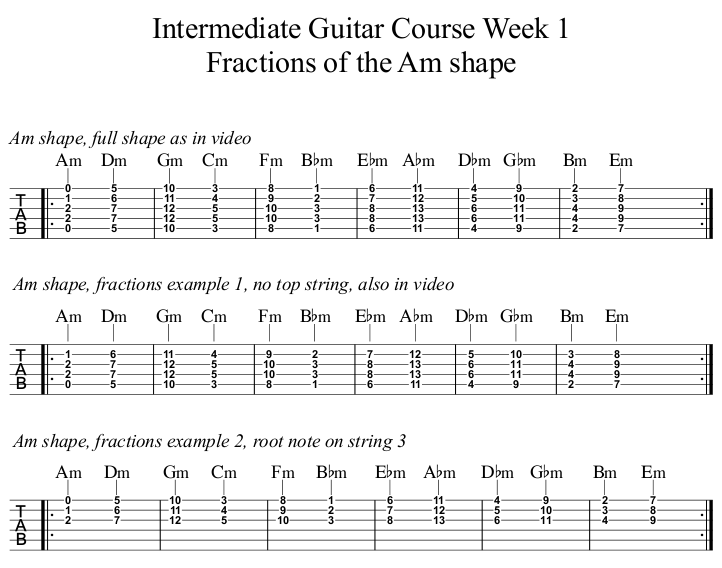 Intermediate Guitar Course Week 1 Fractions of Am