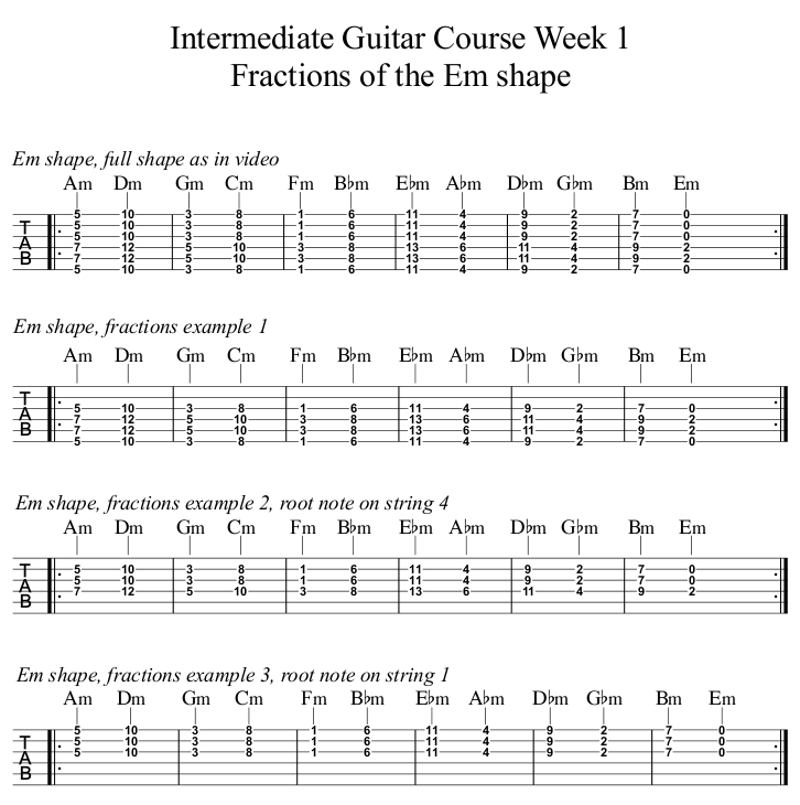 Intermediate Guitar Course Week 1 Fractions of Em