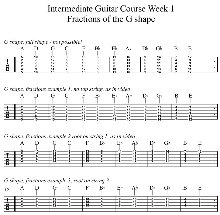 Intermediate Guitar Course Week 1 Fractions of G