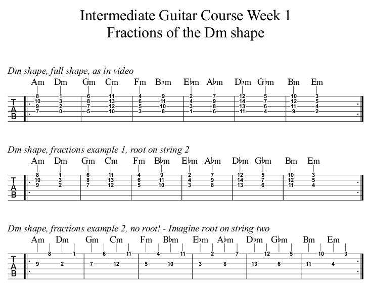 Intermediate Guitar Course Week 1 step 3 Fractions of Dm