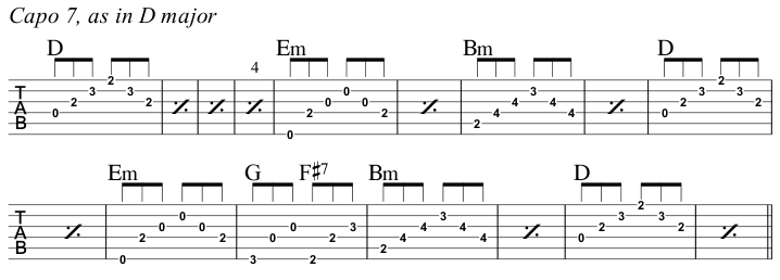 A Change Is Gonna Come 2nd Guitar part D
