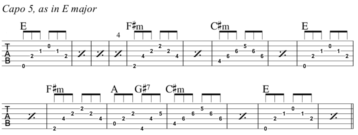 A Change Is Gonna Come 2nd Guitar part E