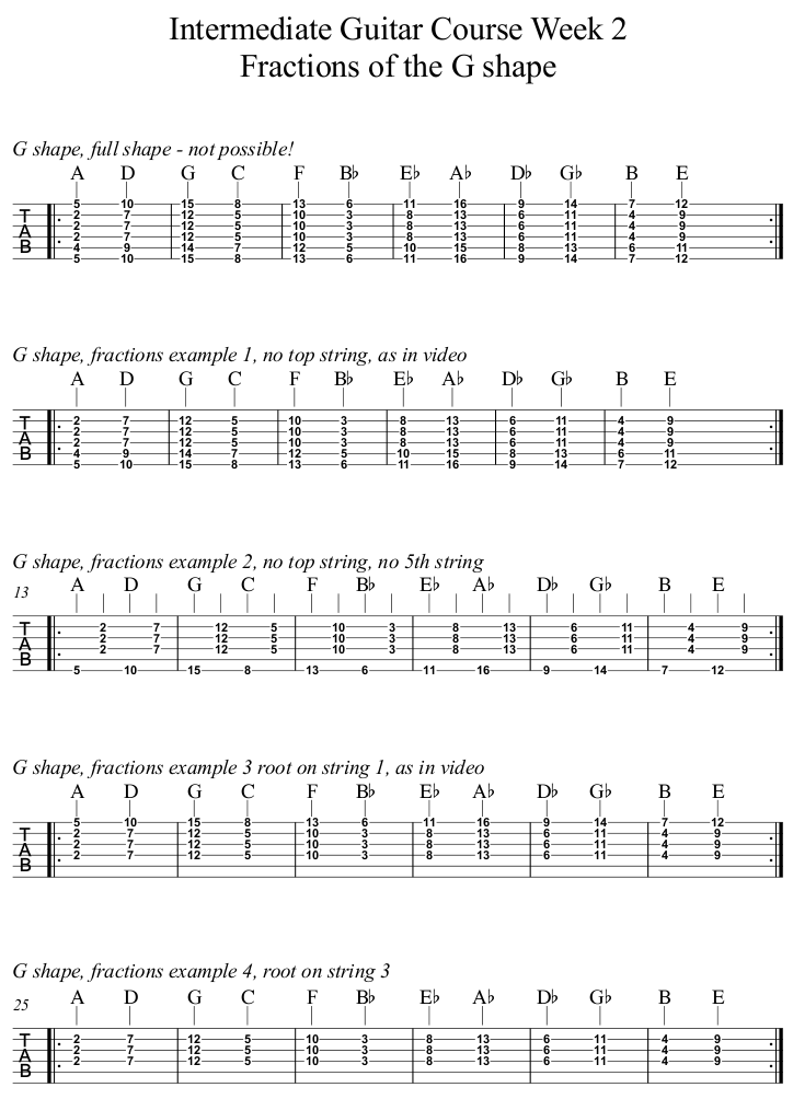 Intermediate Guitar Course Week 2 Fractions of G