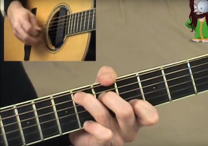 Beautiful Chords And Strumming